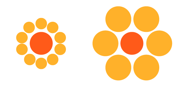 Which dark orange dot is bigger? You might think the one on the left is, but they're actually the same size. The use of surrounding dots makes one relatively bigger and the other relatively smaller