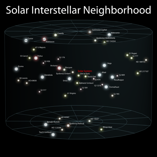 600px-3_Solar_Interstellar_Neighborhood_(ELitU)