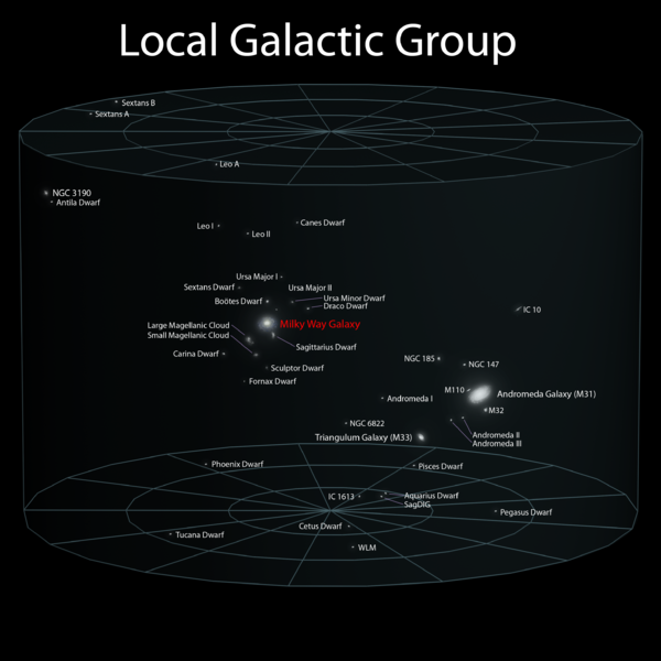 600px-5_Local_Galactic_Group_(ELitU)