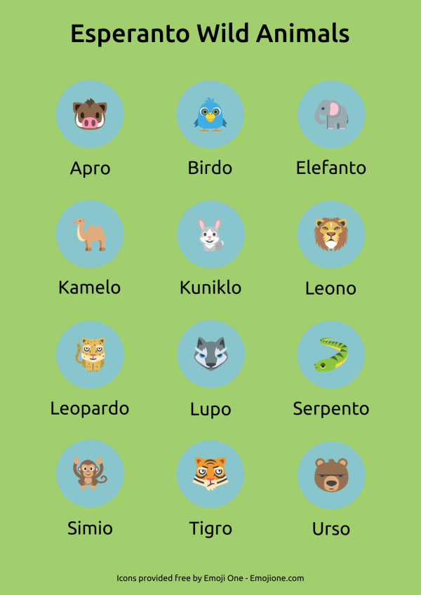Esperanto-Wild-Animals
